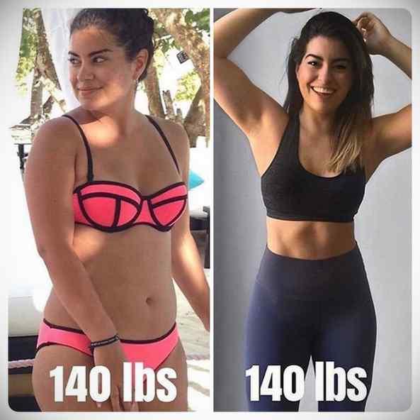 No siempre perder kilos es sinónimo de estar mas delgada, atento a estas fotos... 8
